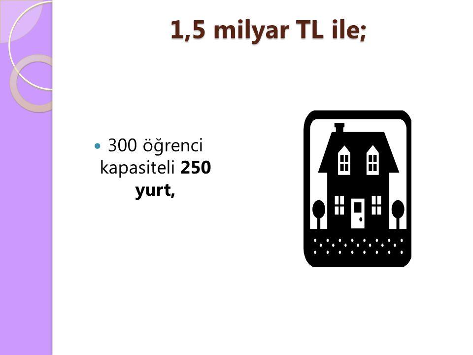 1,5 milyar TL ile; 300 öğrenci kapasiteli 250 yurt,