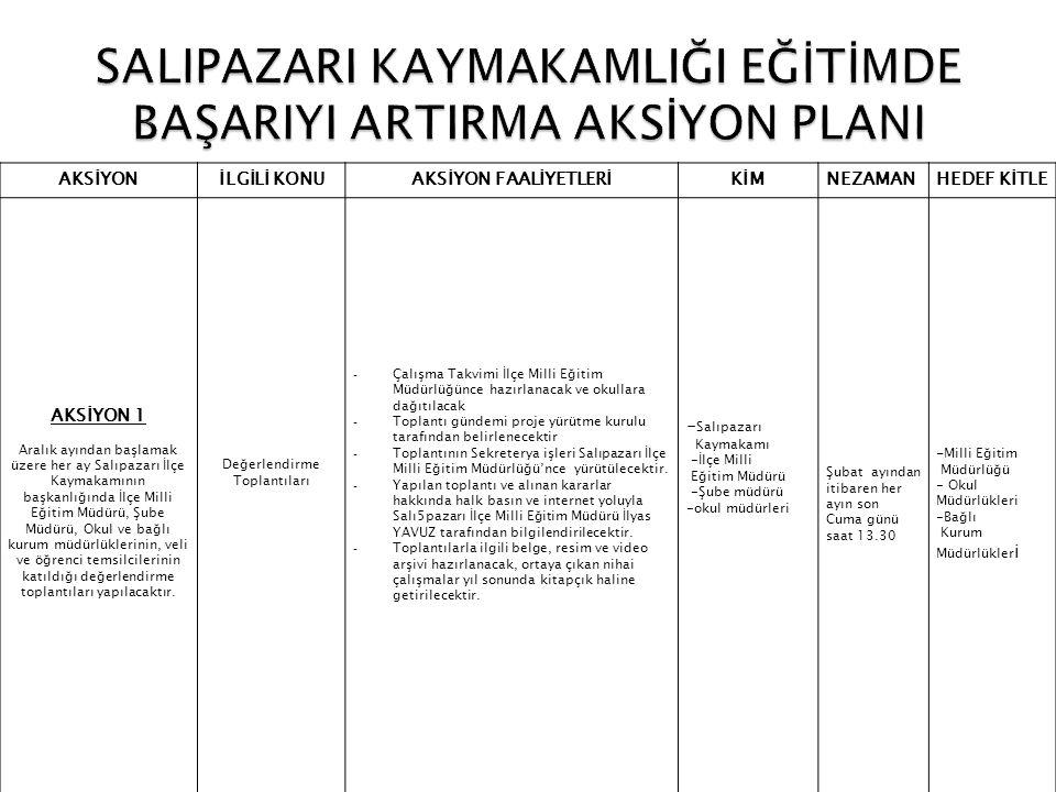 AKSİYON 12 Ortaokul 8.sınıf ve Ortaöğretim 11.ve 12.