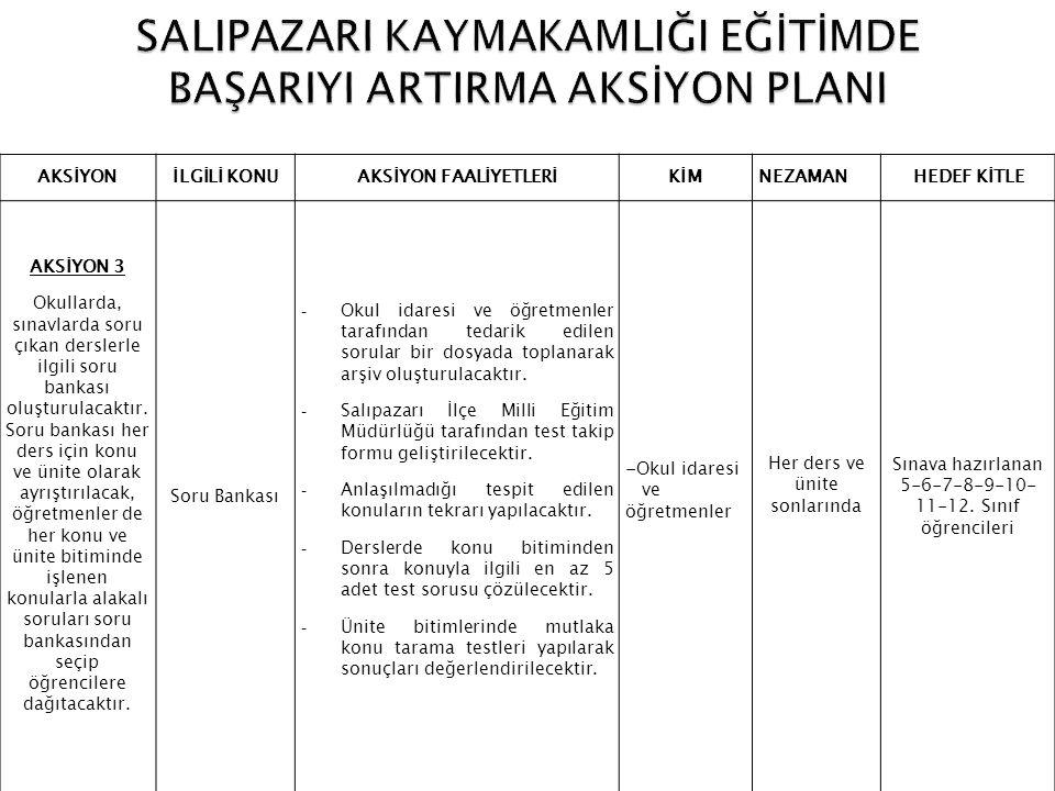 AKSİYON 4 Tüm okullarda 2013-2014 Eğitim-Öğretim yılında 8.