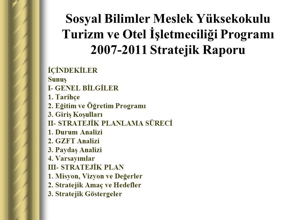 Sosyal Bilimler Meslek Yüksekokulu Turizm ve Otel İşletmeciliği Programı 2007-2011 Stratejik Raporu İÇİNDEKİLER Sunuş I- GENEL BİLGİLER 1. Tarihçe 2.