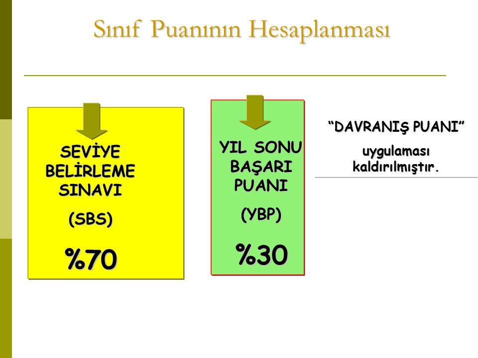 Sınıf Puanının Hesaplanması SEVİYE BELİRLEME SINAVI (SBS)%70 YIL SONU BAŞARI PUANI (YBP)%30 DAVRANIŞ PUANI uygulaması kaldırılmıştır.
