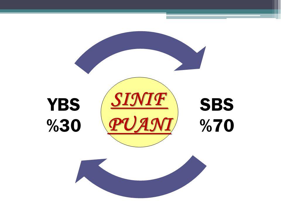 SBS %70 YBS %30SINIFPUANI