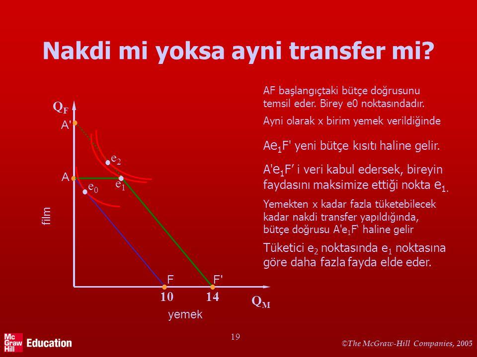 © The McGraw-Hill Companies, 2005 19 Nakdi mi yoksa ayni transfer mi? QMQM QFQF Yemekten x kadar fazla tüketebilecek kadar nakdi transfer yapıldığında