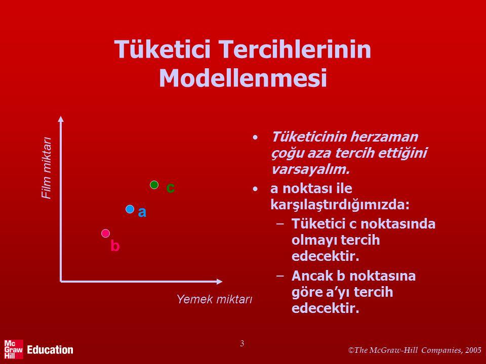 © The McGraw-Hill Companies, 2005 4 Tüketici Tercihlerinin Modellenmesi (2) a noktası domine edilmiş bölgedeki her noktaya tercih edilir.