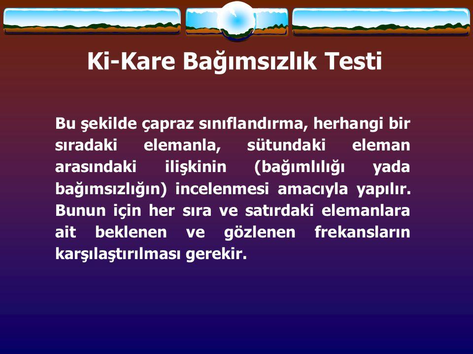 Ki-Kare Bağımsızlık Testi Bu şekilde çapraz sınıflandırma, herhangi bir sıradaki elemanla, sütundaki eleman arasındaki ilişkinin (bağımlılığı yada bağ