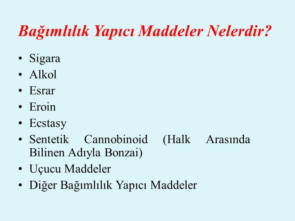Bağımlılık Yapıcı Maddeler Nelerdir? Sigara Alkol Esrar Eroin Ecstasy Sentetik Cannobinoid (Halk Arasında Bilinen Adıyla Bonzai) Uçucu Maddeler Diğer