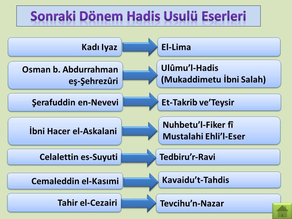 İlk Dönem Hadis Usulü Eserleri İbni Ebi Hatim er-Râzi Ali b. el-Medini Kitâbu'l-İlel Takdimetu'l-Cerhve't- Ta'dil Sırasıyla İlk Sistematik Hadis Usulü