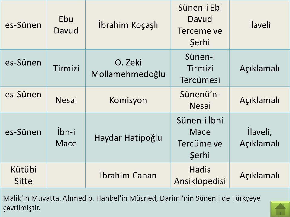 Türkçeye Çevrilen Temel Hadis Kitapları Kitabın AdıMüellifiMütercimi Türkçedeki Adı Açıklama El-Câmiu's- Sahih Buhari Mehmed Sofuoğlu Sahih-i Buhari v