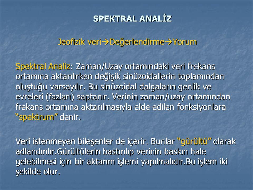 SPEKTRAL ANALİZ Jeofizik veri  Değerlendirme  Yorum Spektral Analiz: Zaman/Uzay ortamındaki veri frekans ortamına aktarılırken değişik sinüzoidallerin toplamından oluştuğu varsayılır.