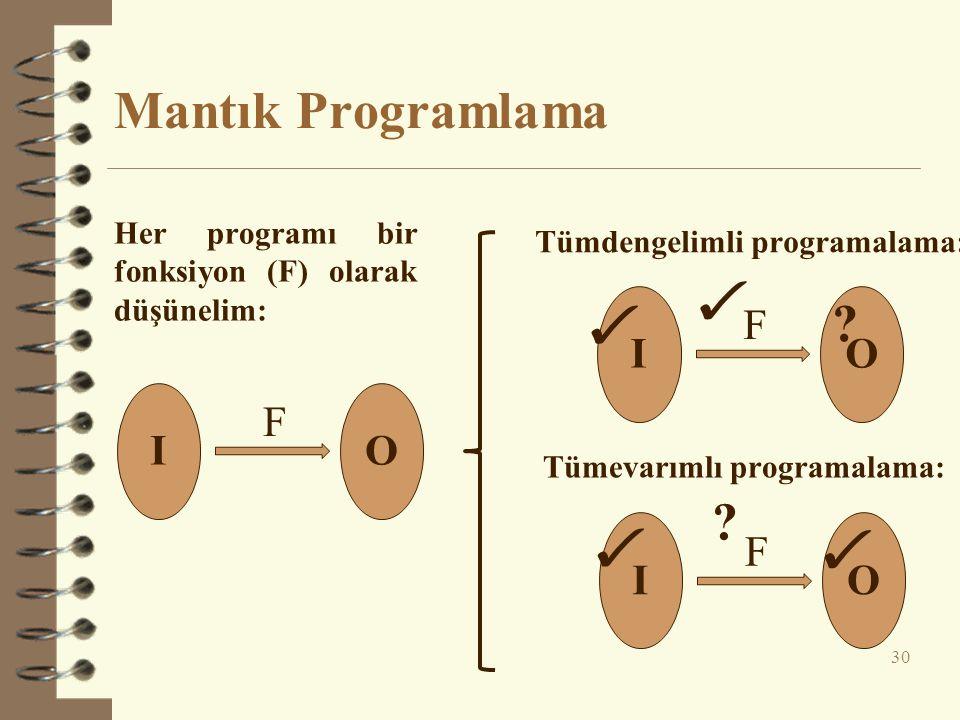 Mantık Programlama Her programı bir fonksiyon (F) olarak düşünelim: 30 Tümdengelimli programalama: IO F IO F Tümevarımlı programalama: IO F ? ✓ ✓ ✓ ✓