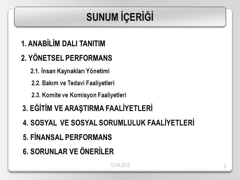 2 SUNUM İÇERİĞİ 1. ANABİLİM DALI TANITIM 2. YÖNETSEL PERFORMANS 2.1.