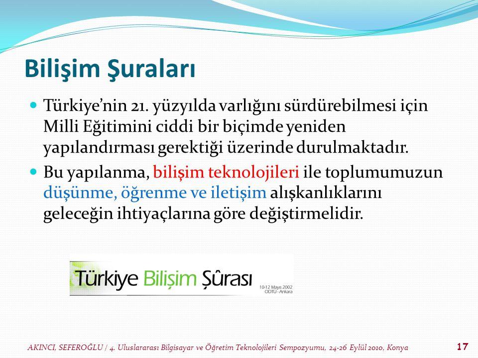 AKINCI, SEFEROĞLU / 4. Uluslararası Bilgisayar ve Öğretim Teknolojileri Sempozyumu, 24-26 Eylül 2010, Konya 17 Bilişim Şuraları Türkiye'nin 21. yüzyıl