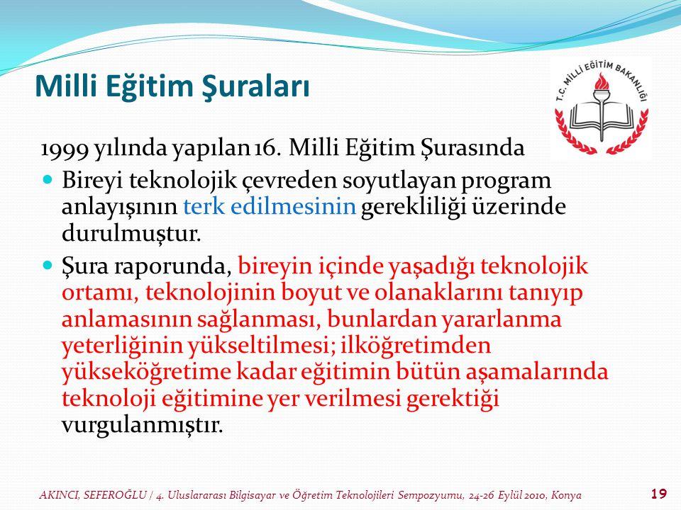 AKINCI, SEFEROĞLU / 4. Uluslararası Bilgisayar ve Öğretim Teknolojileri Sempozyumu, 24-26 Eylül 2010, Konya 19 Milli Eğitim Şuraları 1999 yılında yapı