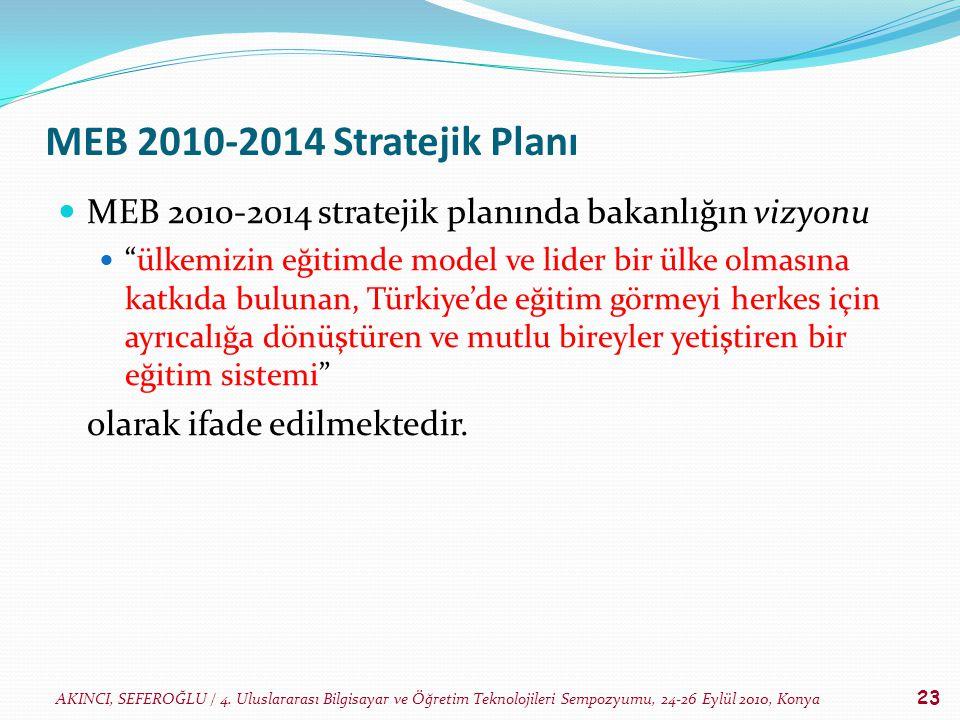 AKINCI, SEFEROĞLU / 4. Uluslararası Bilgisayar ve Öğretim Teknolojileri Sempozyumu, 24-26 Eylül 2010, Konya 23 MEB 2010-2014 Stratejik Planı MEB 2010-
