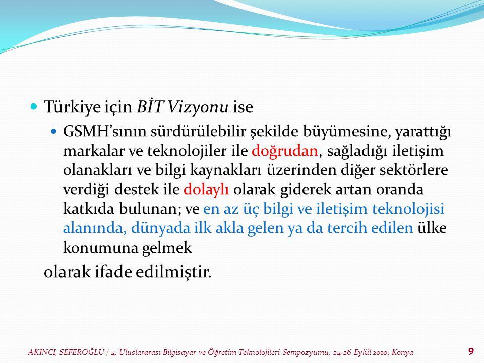 AKINCI, SEFEROĞLU / 4. Uluslararası Bilgisayar ve Öğretim Teknolojileri Sempozyumu, 24-26 Eylül 2010, Konya 9 Türkiye için BİT Vizyonu ise GSMH'sının