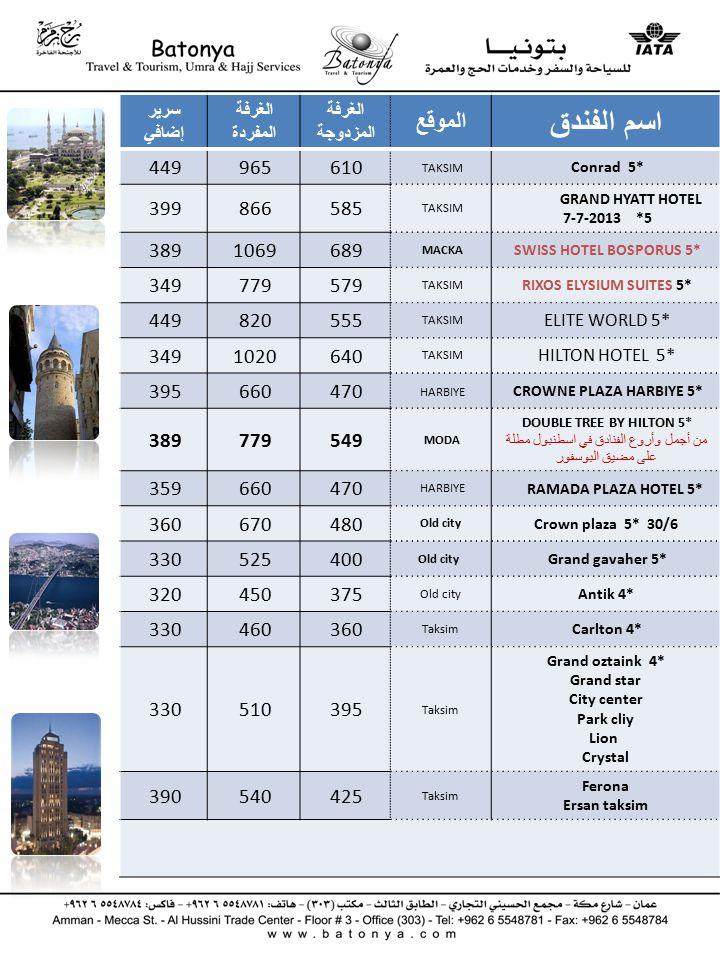 اسم الفندق الموقع الغرفة المزدوجة الغرفة المفردة سرير إضافي HOLIDAY INN SISLI 5* SISLI 389479329 AMETHYST HOTEL 4* LALALI 385485349 EURO PLAZA HOTEL 4* TAKSIM 399469329 WOW HOTEL ISTANBUL 4* AIRPORT 375479345 WOW HOTEL ISTANBUL 5* AIRPORT 389499345 CARTOON HOTEL / TAKSIM 4* TAKSIM 359449299 TUGRA HOTEL ISTANBUL 3* LALALI 365450295 3* KECIK HOTEL LALALI 340390275 البرنامج يشمل : الإقامة 3 ليالي في الفندق مع الإفطار المواصلات من المطار للفندق بالذهاب والعودة تذكرة السفر ذهاب وعودة من مطار ماركا الرحلات المذكورة في البرنامج أعلاه البرنامج لا يشمل : الوجبات الغداء والعشاء الرحلات الاختيارية دخوليات الأماكن السياحية ضريبة المغادرة الأردنية قيمتها 20 دينار سعر الطفل بدون سرير سن ( 2 – 9 ) : 210 JD سعر الطفل الرضيع : 69 JD الأسعــار أعلاه هي للشخص الواحـد بالديـنــار الأردني نتمنى لكم رحلة ممتعة