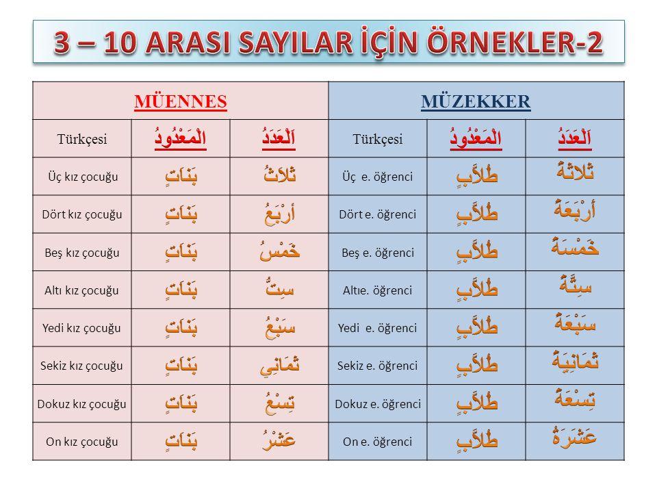 MÜENNESMÜZEKKER Türkçesi Üç kız çocuğuÜç e. öğrenci Dört kız çocuğuDört e.