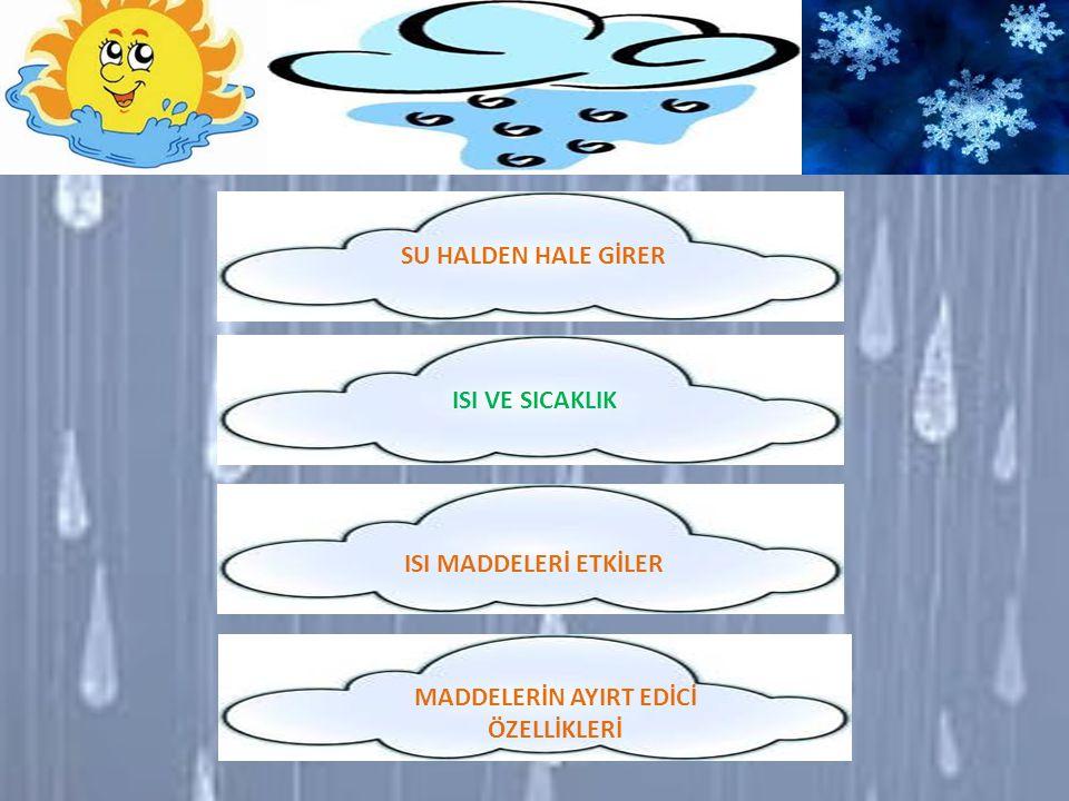 Isı ve Sıcaklık Farklıdır Maddelerdeki sıcaklık artışı maddelerin aldıkları ısı miktarına bağlıdır.