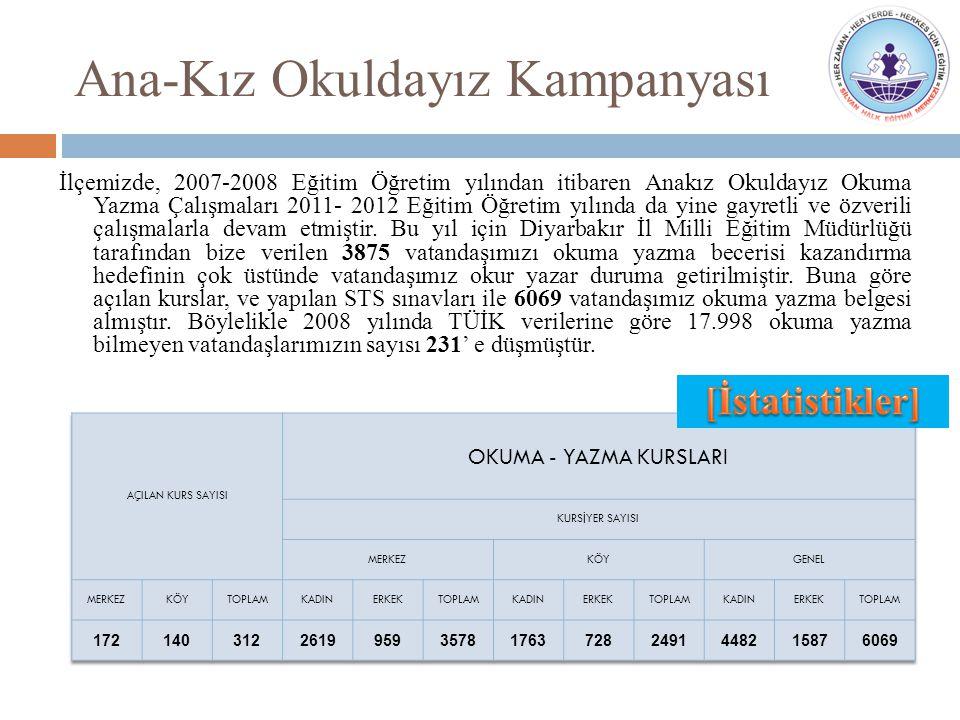 2011-2012 EĞİTİM ÖĞRETİM YILINDA YAPILAN ÇALIŞMALAR