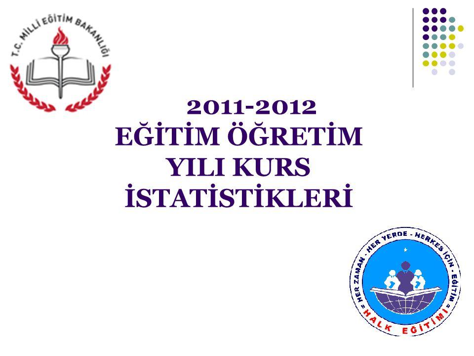 2011-2012 EĞİTİM ÖĞRETİM YILI KURS İSTATİSTİKLERİ