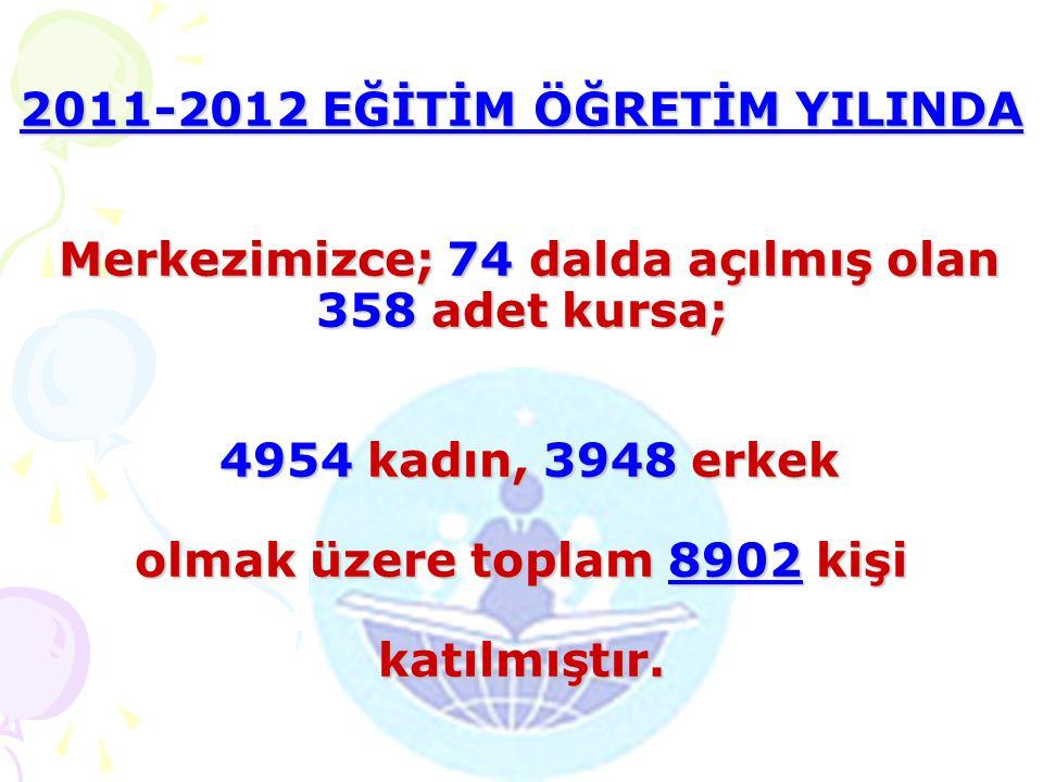 2011-2012 EĞİTİM ÖĞRETİM YILINDA Merkezimizce; 74 dalda açılmış olan 358 adet kursa; 4954 kadın, 3948 erkek olmak üzere toplam 8902 kişi katılmıştır.
