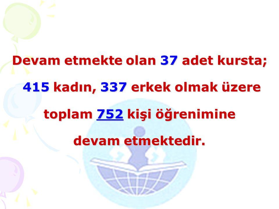 Devam etmekte olan 37 adet kursta; 415 kadın, 337 erkek olmak üzere toplam 752 kişi öğrenimine devam etmektedir.