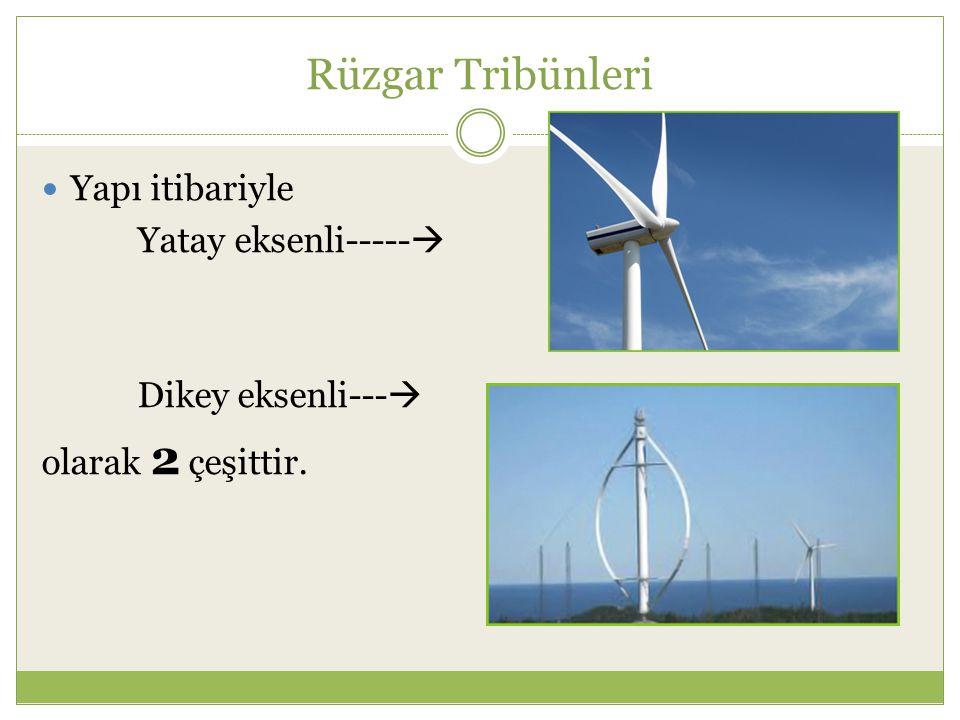 Rüzgar Tribünleri Yapı itibariyle Yatay eksenli-----  Dikey eksenli---  olarak 2 çeşittir.