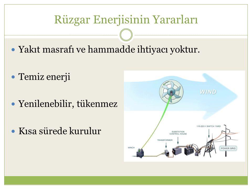 Rüzgar Enerjisinin Yararları Yakıt masrafı ve hammadde ihtiyacı yoktur. Temiz enerji Yenilenebilir, tükenmez Kısa sürede kurulur