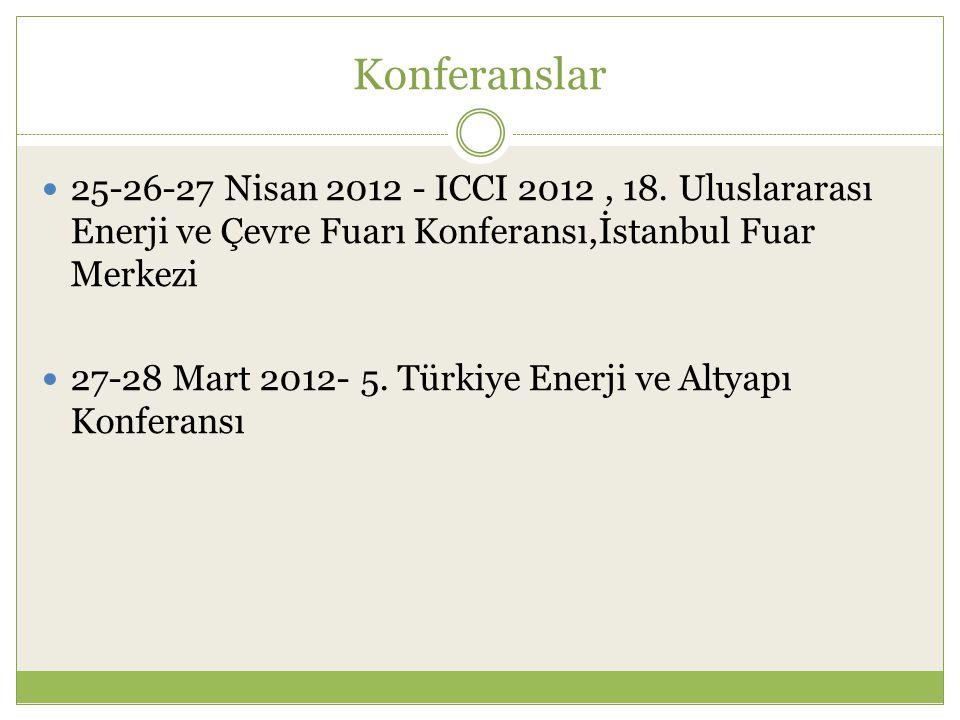 Konferanslar 25-26-27 Nisan 2012 - ICCI 2012, 18. Uluslararası Enerji ve Çevre Fuarı Konferansı,İstanbul Fuar Merkezi 27-28 Mart 2012- 5. Türkiye Ener