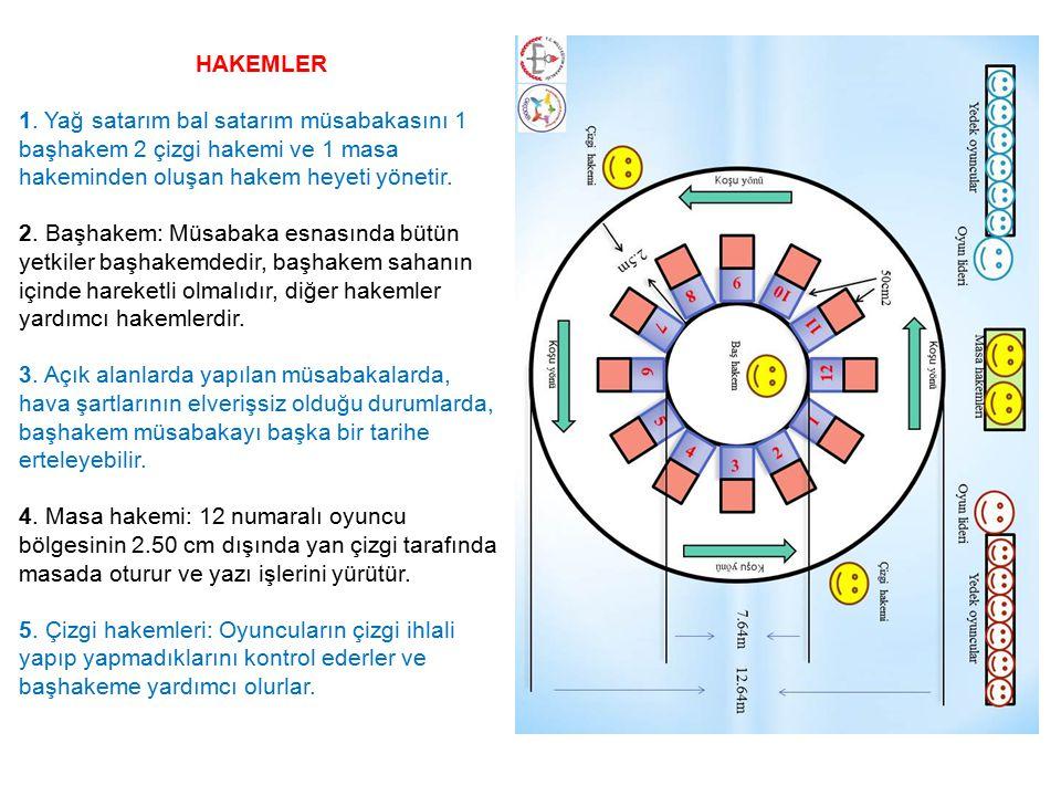 HAKEMLER 1.