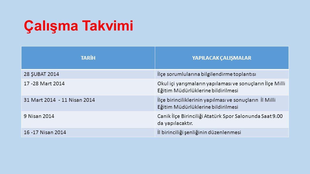 Çalışma Takvimi TARİHYAPILACAK ÇALIŞMALAR 28 ŞUBAT 2014İlçe sorumlularına bilgilendirme toplantısı 17 -28 Mart 2014Okul içi yarışmaların yapılaması ve