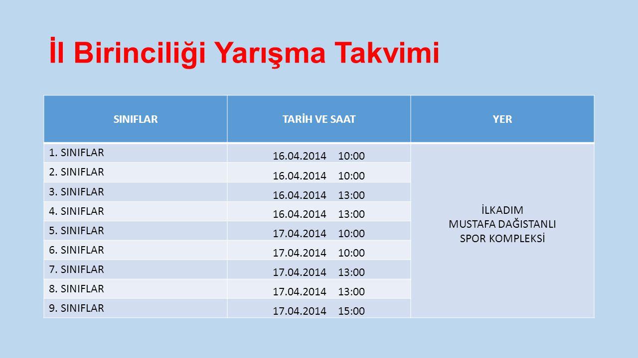 İl Birinciliği Yarışma Takvimi SINIFLARTARİH VE SAATYER 1. SINIFLAR 16.04.2014 10:00 İLKADIM MUSTAFA DAĞISTANLI SPOR KOMPLEKSİ 2. SINIFLAR 16.04.2014