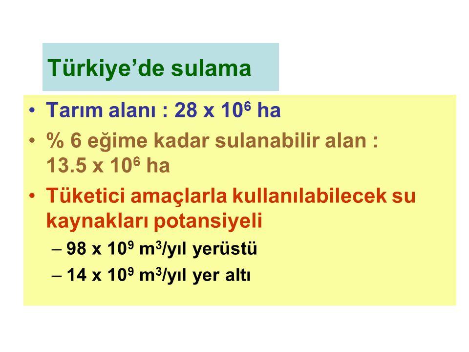 Türkiye'de sulama Tarım alanı : 28 x 10 6 ha % 6 eğime kadar sulanabilir alan : 13.5 x 10 6 ha Tüketici amaçlarla kullanılabilecek su kaynakları potan