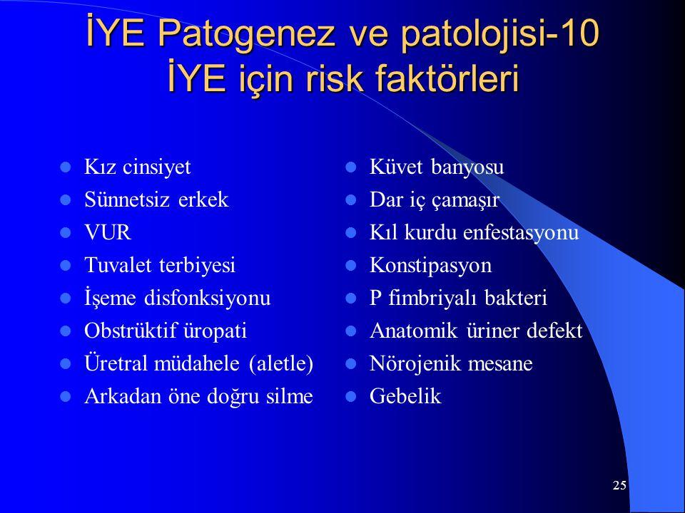 25 İYE Patogenez ve patolojisi-10 İYE için risk faktörleri Kız cinsiyet Sünnetsiz erkek VUR Tuvalet terbiyesi İşeme disfonksiyonu Obstrüktif üropati Ü