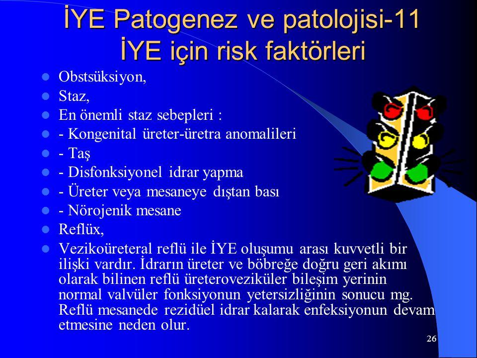 26 İYE Patogenez ve patolojisi-11 İYE için risk faktörleri Obstsüksiyon, Staz, En önemli staz sebepleri : - Kongenital üreter-üretra anomalileri - Taş