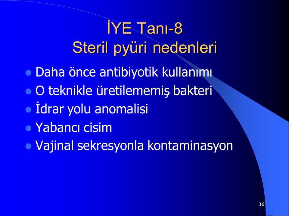 36 İYE Tanı-8 Steril pyüri nedenleri Daha önce antibiyotik kullanımı O teknikle üretilememiş bakteri İdrar yolu anomalisi Yabancı cisim Vajinal sekres