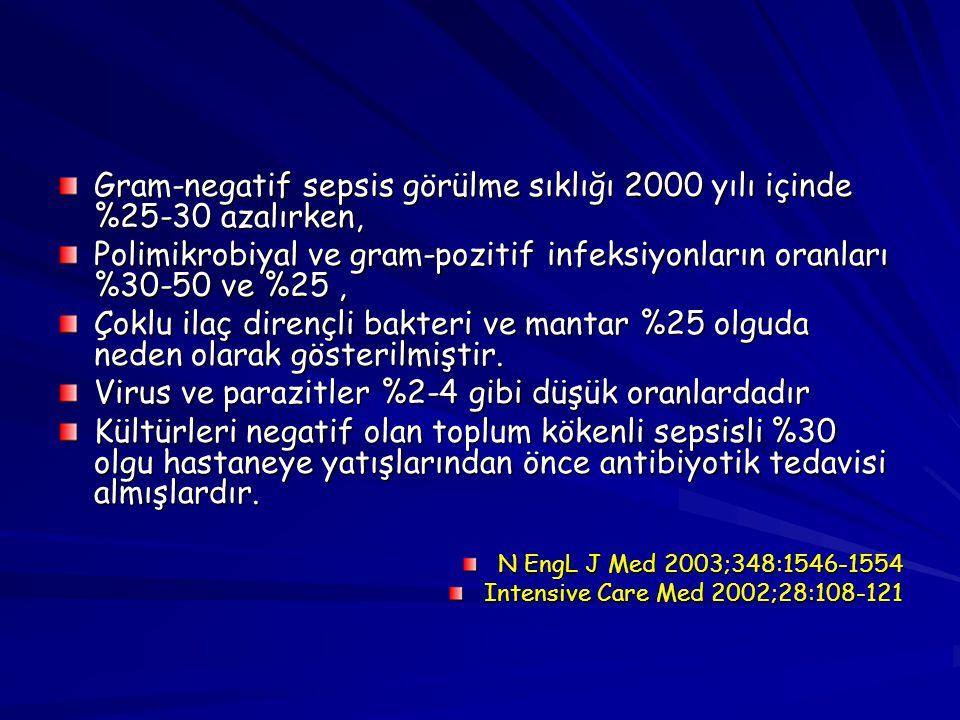 Gram-negatif sepsis görülme sıklığı 2000 yılı içinde %25-30 azalırken, Polimikrobiyal ve gram-pozitif infeksiyonların oranları %30-50 ve %25, Çoklu il