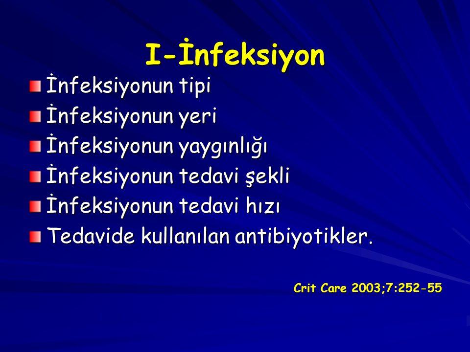 I-İnfeksiyon İnfeksiyonun tipi İnfeksiyonun yeri İnfeksiyonun yaygınlığı İnfeksiyonun tedavi şekli İnfeksiyonun tedavi hızı Tedavide kullanılan antibi