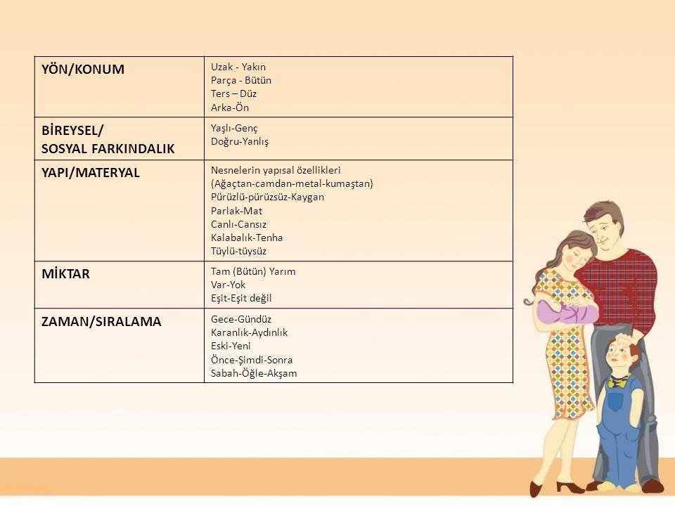 YÖN/KONUM Uzak - Yakın Parça - Bütün Ters – Düz Arka-Ön BİREYSEL/ SOSYAL FARKINDALIK Yaşlı-Genç Doğru-Yanlış YAPI/MATERYAL Nesnelerin yapısal özellikleri (Ağaçtan-camdan-metal-kumaştan) Pürüzlü-pürüzsüz-Kaygan Parlak-Mat Canlı-Cansız Kalabalık-Tenha Tüylü-tüysüz MİKTAR Tam (Bütün) Yarım Var-Yok Eşit-Eşit değil ZAMAN/SIRALAMA Gece-Gündüz Karanlık-Aydınlık Eski-Yeni Önce-Şimdi-Sonra Sabah-Öğle-Akşam