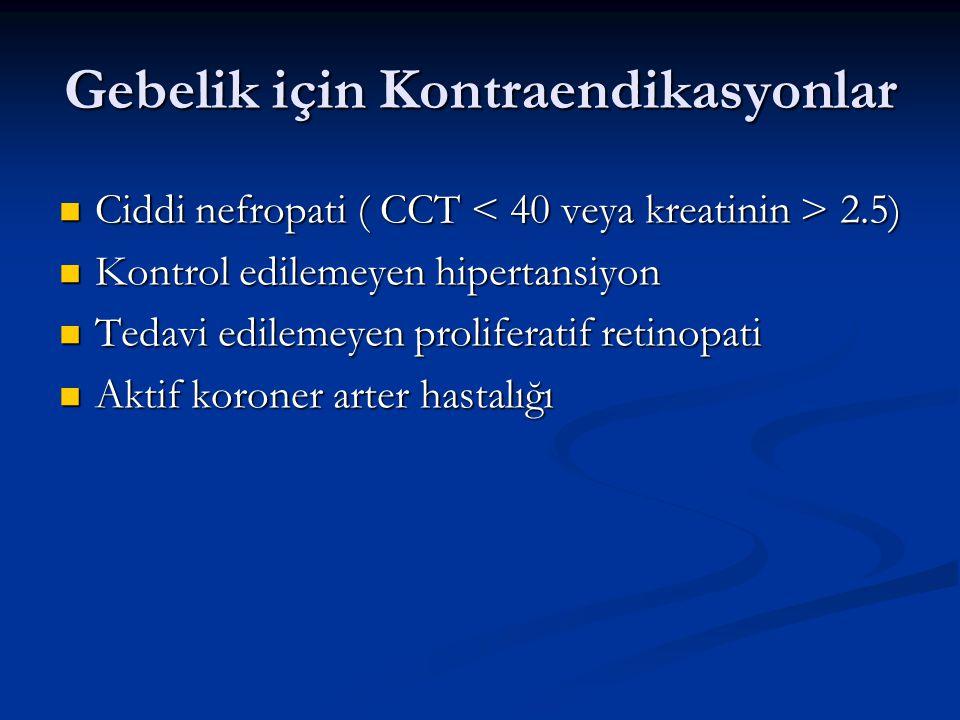 Gebelik için Kontraendikasyonlar Ciddi nefropati ( CCT 2.5) Ciddi nefropati ( CCT 2.5) Kontrol edilemeyen hipertansiyon Kontrol edilemeyen hipertansiyon Tedavi edilemeyen proliferatif retinopati Tedavi edilemeyen proliferatif retinopati Aktif koroner arter hastalığı Aktif koroner arter hastalığı