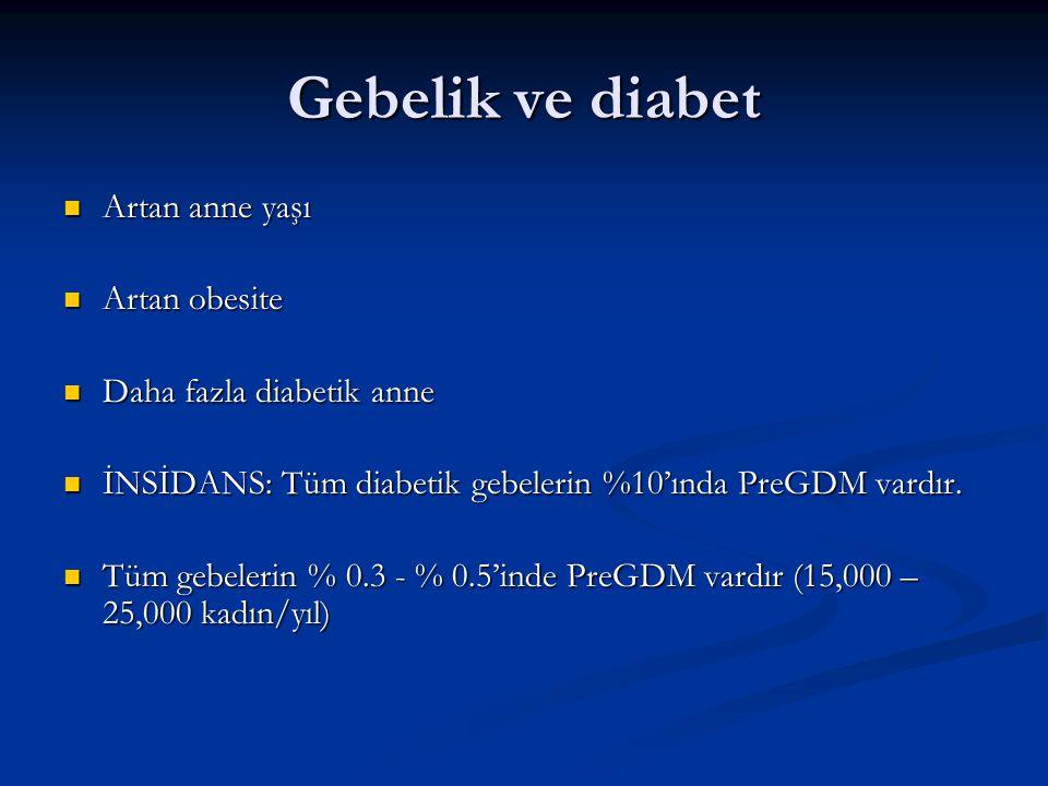 Gebelik ve diabet Artan anne yaşı Artan anne yaşı Artan obesite Artan obesite Daha fazla diabetik anne Daha fazla diabetik anne İNSİDANS: Tüm diabetik