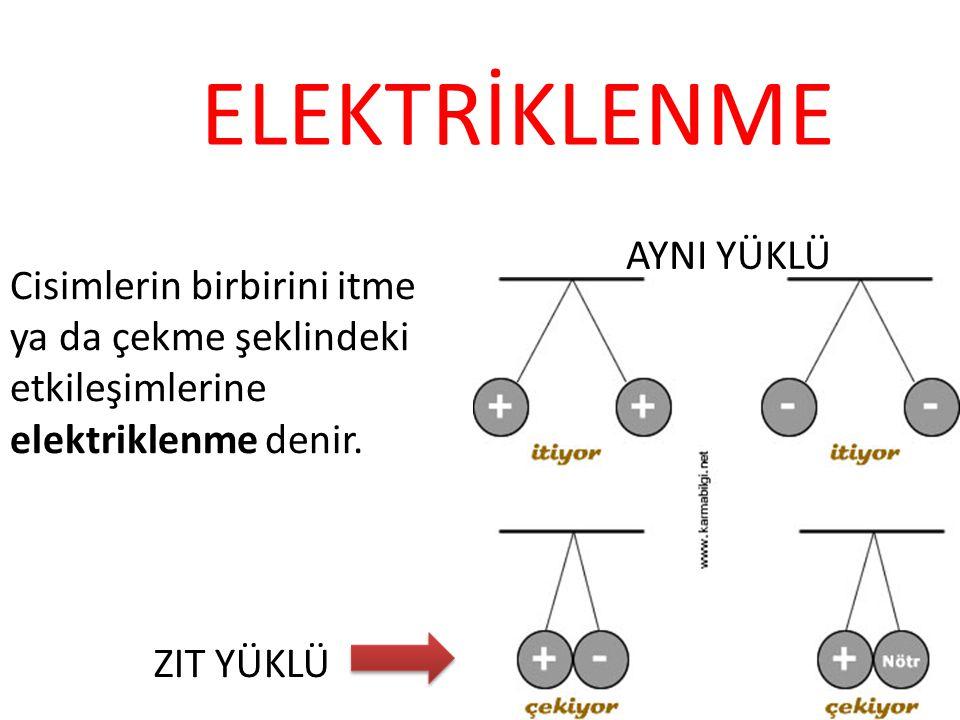 Cisimlerin birbirini itme ya da çekme şeklindeki etkileşimlerine elektriklenme denir. AYNI YÜKLÜ ZIT YÜKLÜ