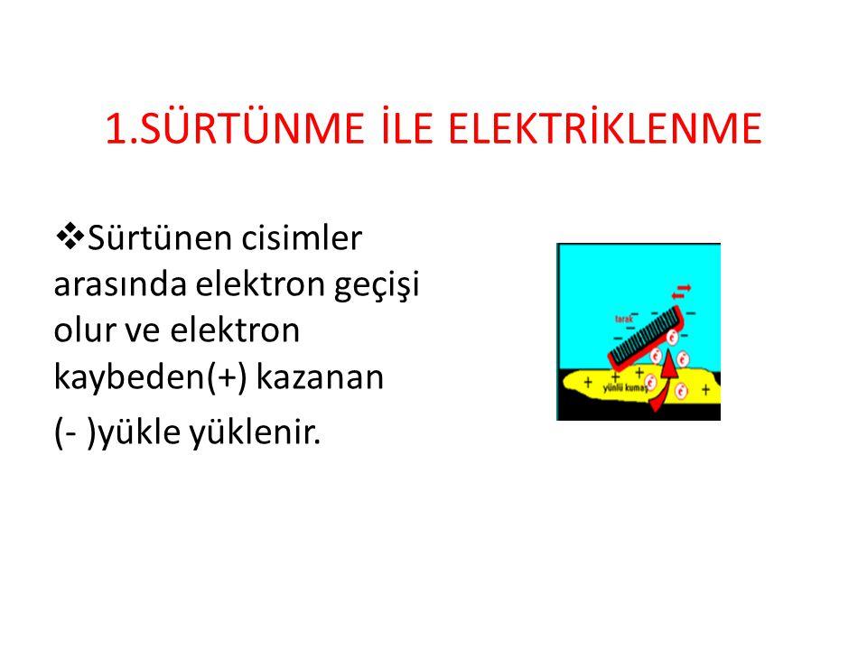 1.SÜRTÜNME İLE ELEKTRİKLENME  Sürtünen cisimler arasında elektron geçişi olur ve elektron kaybeden(+) kazanan (- )yükle yüklenir.