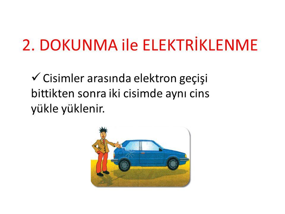 3.ETKİ İLE ELEKTRİKLENME Cisimler başka bir cisme sürtülmediği veya elektrik yüklü cisme dokundurulmadığı halde de elektriklenebilirler.