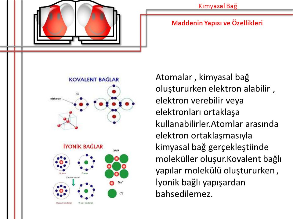 Atomalar, kimyasal bağ oluştururken elektron alabilir, elektron verebilir veya elektronları ortaklaşa kullanabilirler.Atomlar arasında elektron ortaklaşmasıyla kimyasal bağ gerçekleştiinde moleküller oluşur.Kovalent bağlı yapılar molekülü oluştururken, İyonik bağlı yapışardan bahsedilemez.