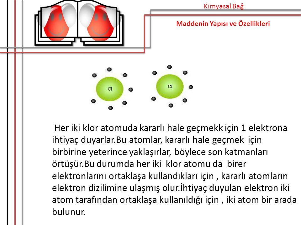 Elektron ortaklaşması sonucunda oluşan kimyasal bağa kovalent bağ adı veriliir.