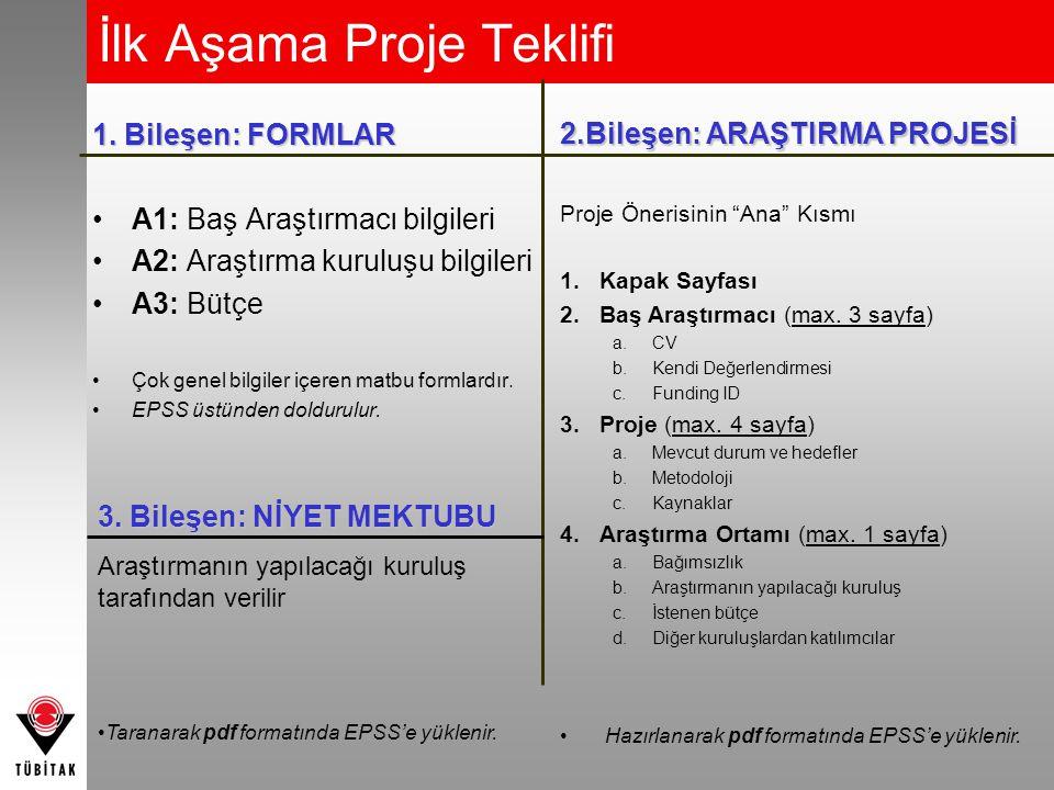 1. Bileşen: FORMLAR A1: Baş Araştırmacı bilgileri A2: Araştırma kuruluşu bilgileri A3: Bütçe Çok genel bilgiler içeren matbu formlardır. EPSS üstünden