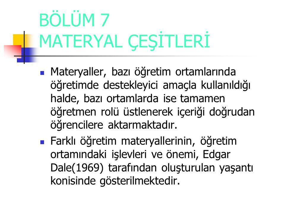 BÖLÜM 7 MATERYAL ÇEŞİTLERİ Materyaller, bazı öğretim ortamlarında öğretimde destekleyici amaçla kullanıldığı halde, bazı ortamlarda ise tamamen öğretm