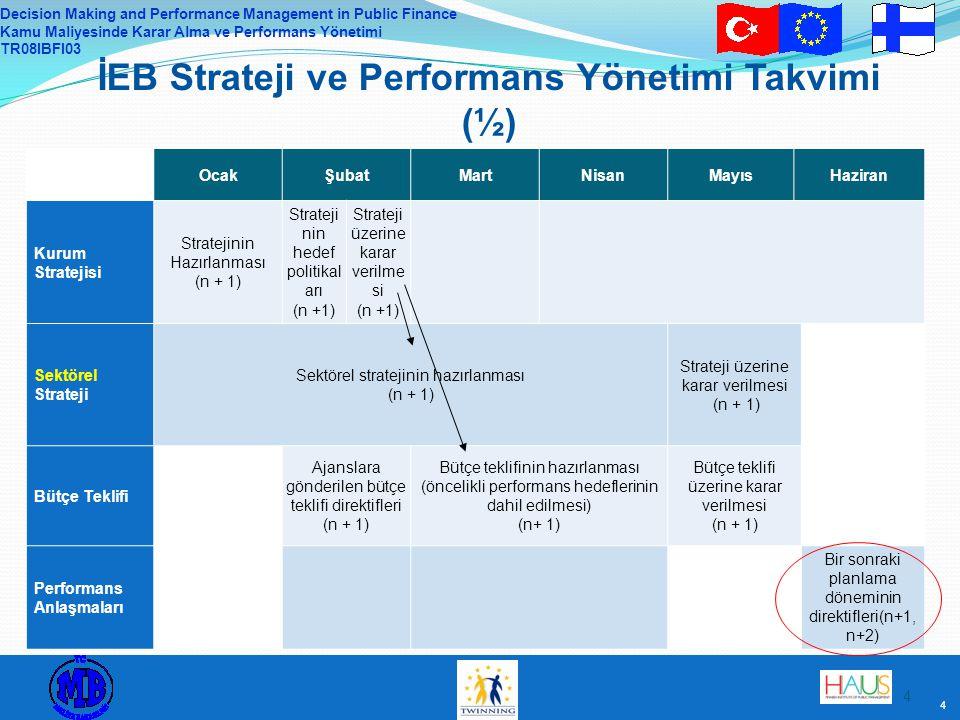 Decision Making and Performance Management in Public Finance Kamu Maliyesinde Karar Alma ve Performans Yönetimi TR08IBFI03 4 İEB Strateji ve Performans Yönetimi Takvimi (½) 4 OcakŞubatMartNisanMayısHaziran Kurum Stratejisi Stratejinin Hazırlanması (n + 1) Strateji nin hedef politikal arı (n +1) Strateji üzerine karar verilme si (n +1) Sektörel Strateji Sektörel stratejinin hazırlanması (n + 1) Strateji üzerine karar verilmesi (n + 1) Bütçe Teklifi Ajanslara gönderilen bütçe teklifi direktifleri (n + 1) Bütçe teklifinin hazırlanması (öncelikli performans hedeflerinin dahil edilmesi) (n+ 1) Bütçe teklifi üzerine karar verilmesi (n + 1) Performans Anlaşmaları Bir sonraki planlama döneminin direktifleri(n+1, n+2)