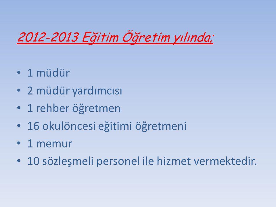 2012-2013 Eğitim Öğretim yılında; 1 müdür 2 müdür yardımcısı 1 rehber öğretmen 16 okulöncesi eğitimi öğretmeni 1 memur 10 sözleşmeli personel ile hizm
